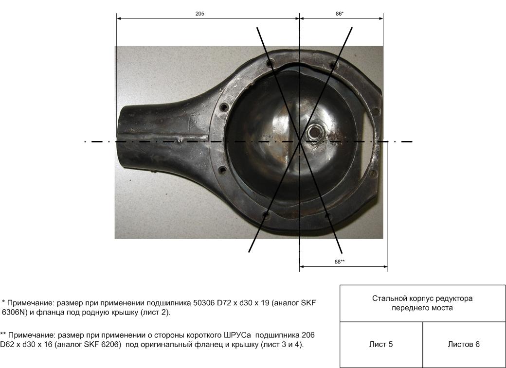 схема обрезки чулка под СРПМ